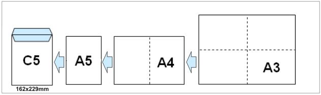 Plic personalizat C5